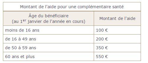 Les lunettes pour les patients à faibles ressources   Le Guide De La Vue 011d37e0e9d7